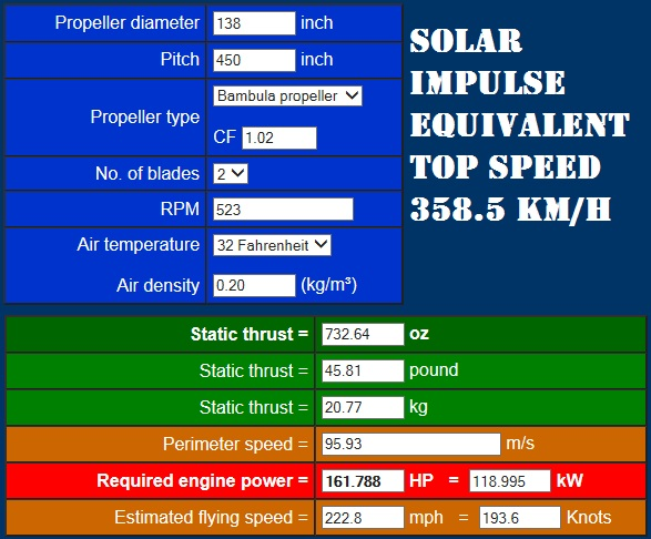 Solar Impulse equivalent top speed.jpg